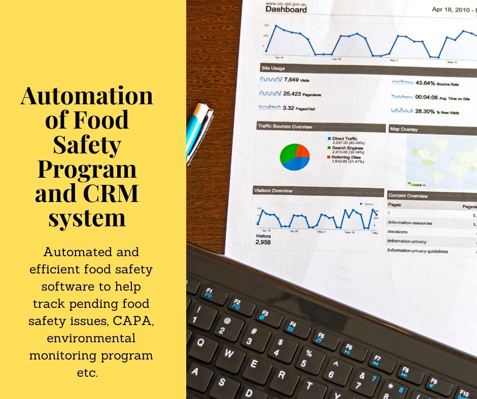 Automate Food Safety Program
